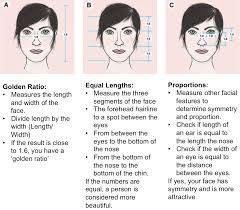 Golden Ratio applied to facial recognition and structure