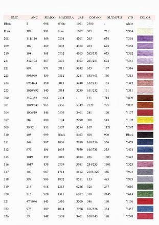 Photo dmc anchor semco madeira    cosmo also iris to color chart sewing refashions pinterest colour rh