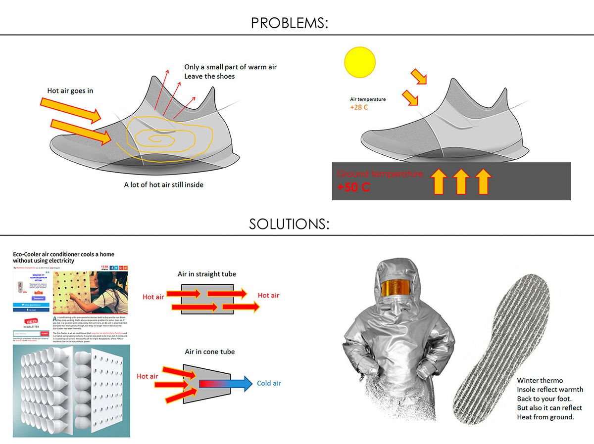Ilyas Darakchiev Created Heat Resistant Shoes With Functional