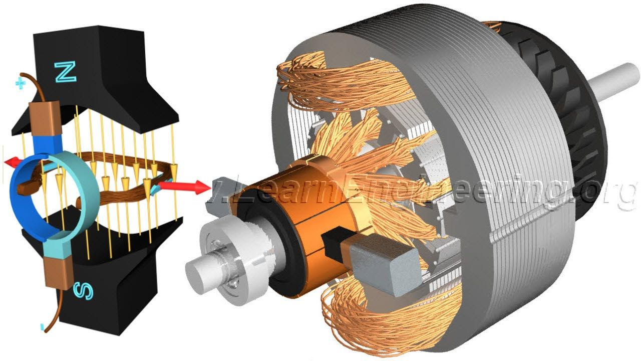 DC Motor, How it works?   mechanical   Pinterest