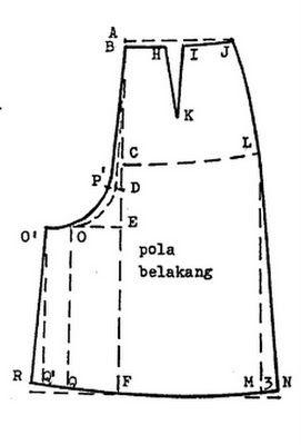 Kulot Adalah Gabungan Antara Rok Dan Celana Jadi Bentuknya Celana Tapi Longgar Menyerupai Rok Akhir Akhir Ini Kulot Lagi Pembuatan Pola Pola Celana Menjahit