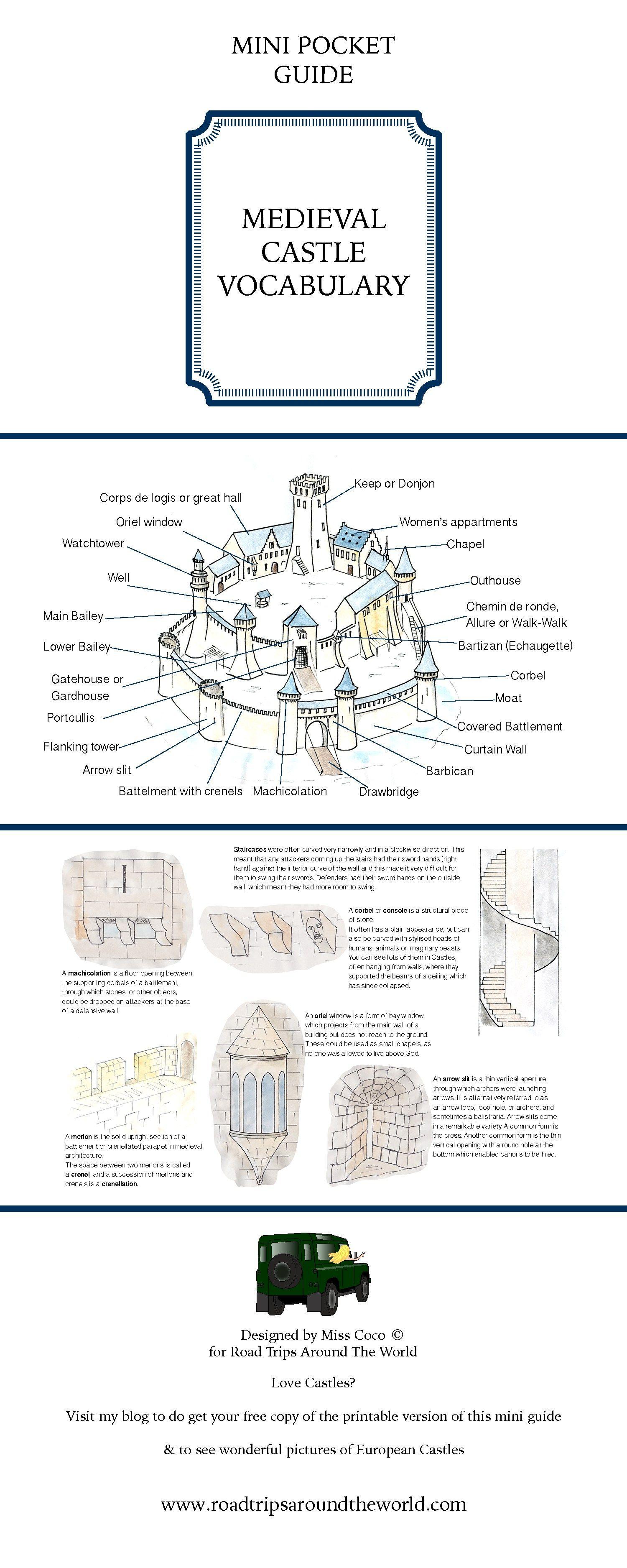 Mini Architecture Guide Me Val Castle Vocabulary