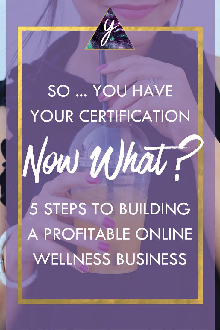 5 steps to building a profitable online wellness business health 5 steps to building a profitable online wellness business health and wellness coaching wellness xflitez Images