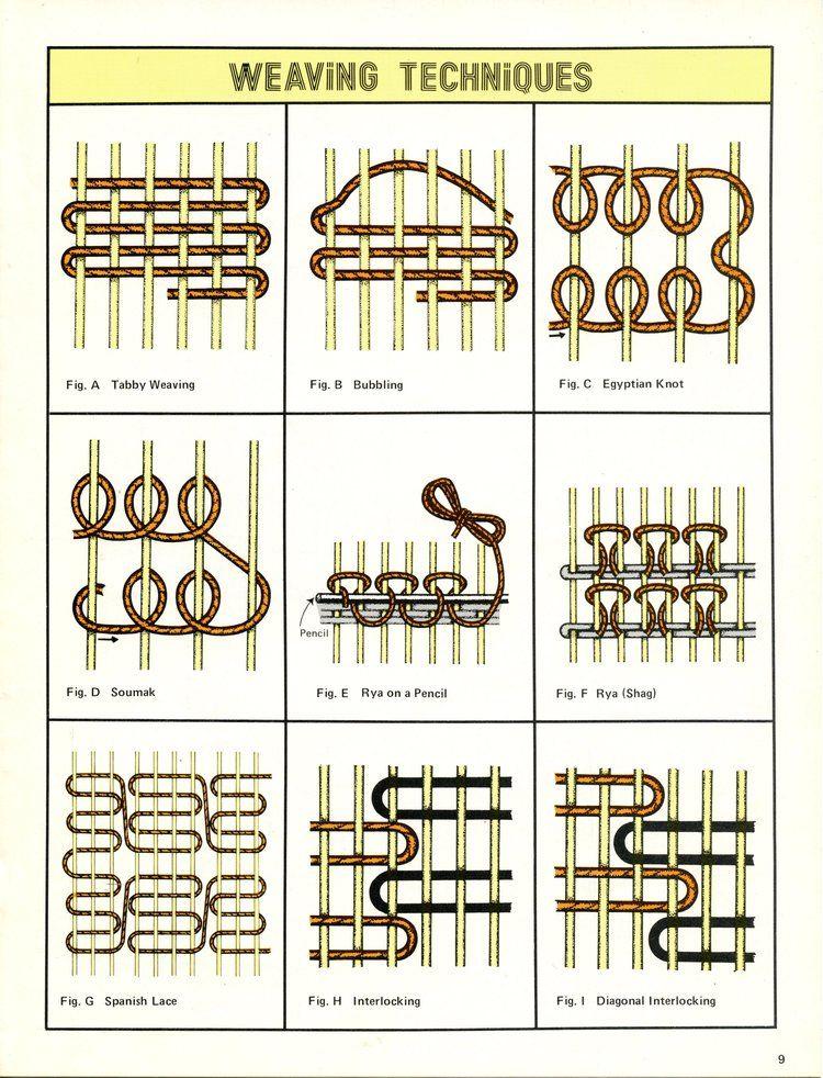 Weaving on a Cardboard Loom • 1970s Freeform Flatloom Weaver Book — Starshop Vintage