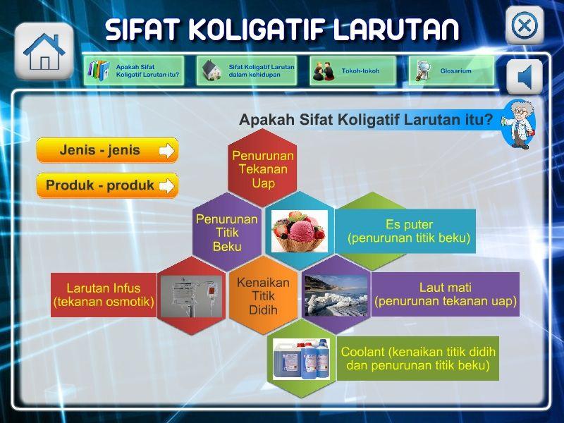 Pin Di Hp Wa 0815 797 4549 Media Pembelajaran Berbasis Komputer Media Pembelajaran Anak Usia Dini