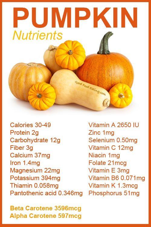 top 5 health benefits od pumpkin plus loads of pumpkin recipes