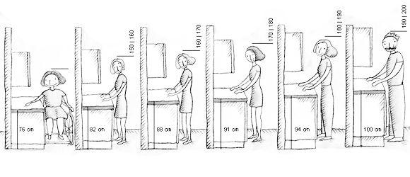 dimensione pensili cucina - Cerca con Google | kitchen | Pinterest ...