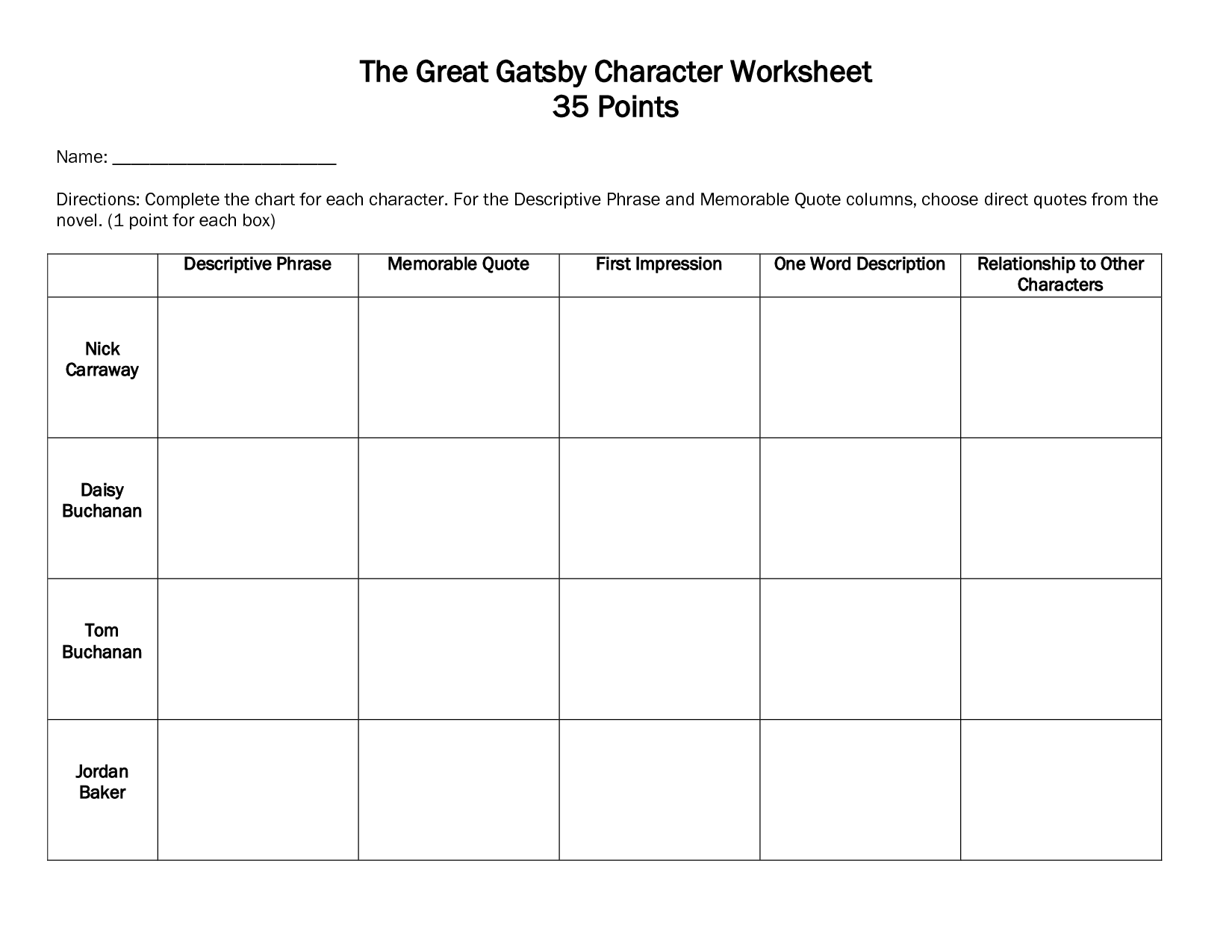 Worksheets For Great Gatsby  The Great Gatsby Character Worksheet  Worksheets For Great Gatsby  The Great Gatsby Character Worksheet   Points Name Directions