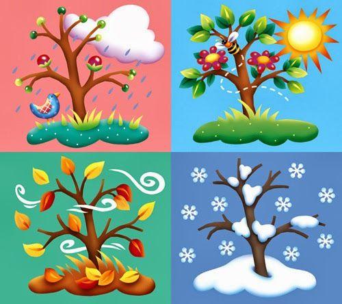Wiosna Lato Jesień Zima Obrazki Chomikuj Szukaj W Google