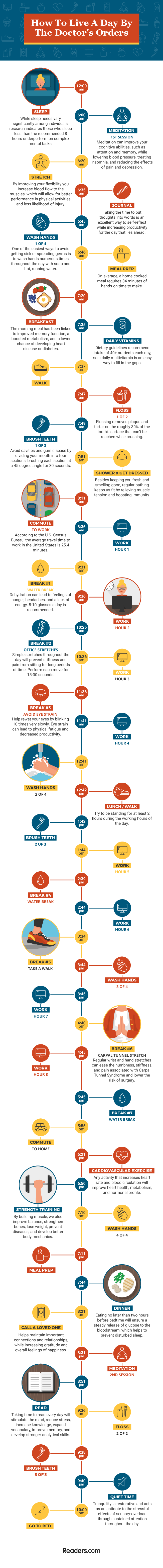 How to Live a Day by the Doctor's Orders #Infographic