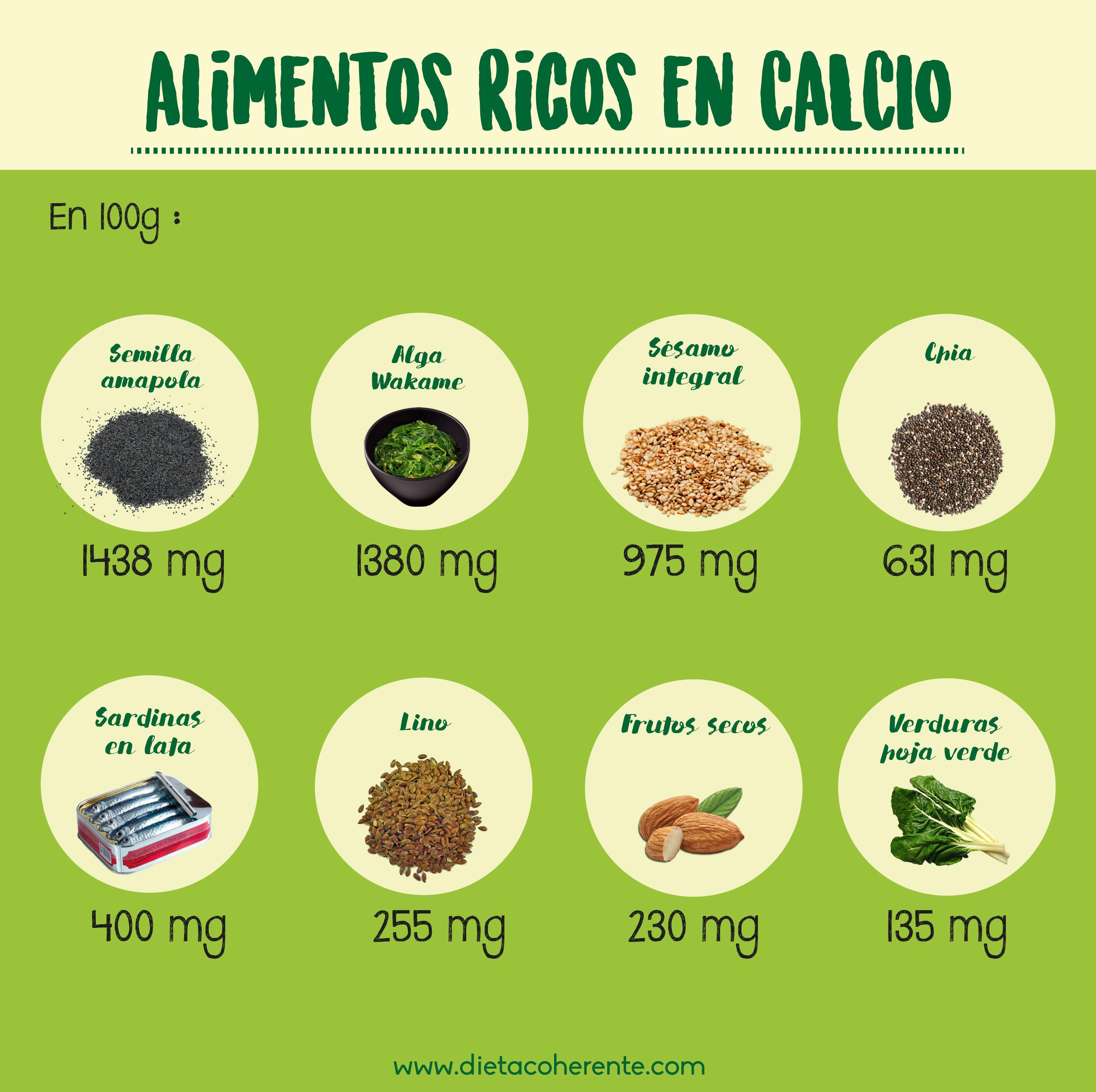 Alimentos ricos en calcio infograf as pinterest - Alimentos que tienen calcio ...