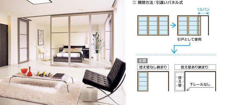 スクリーンウォール 幅広タイプ 開閉方法 引違いパネル式イメージ