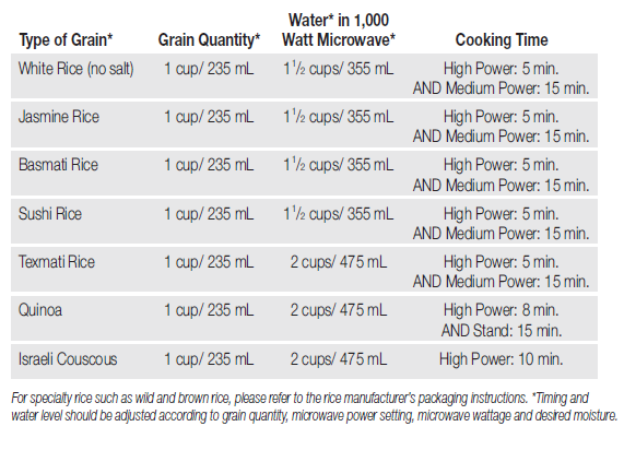 Tupperware Rice Maker Cooking Chart