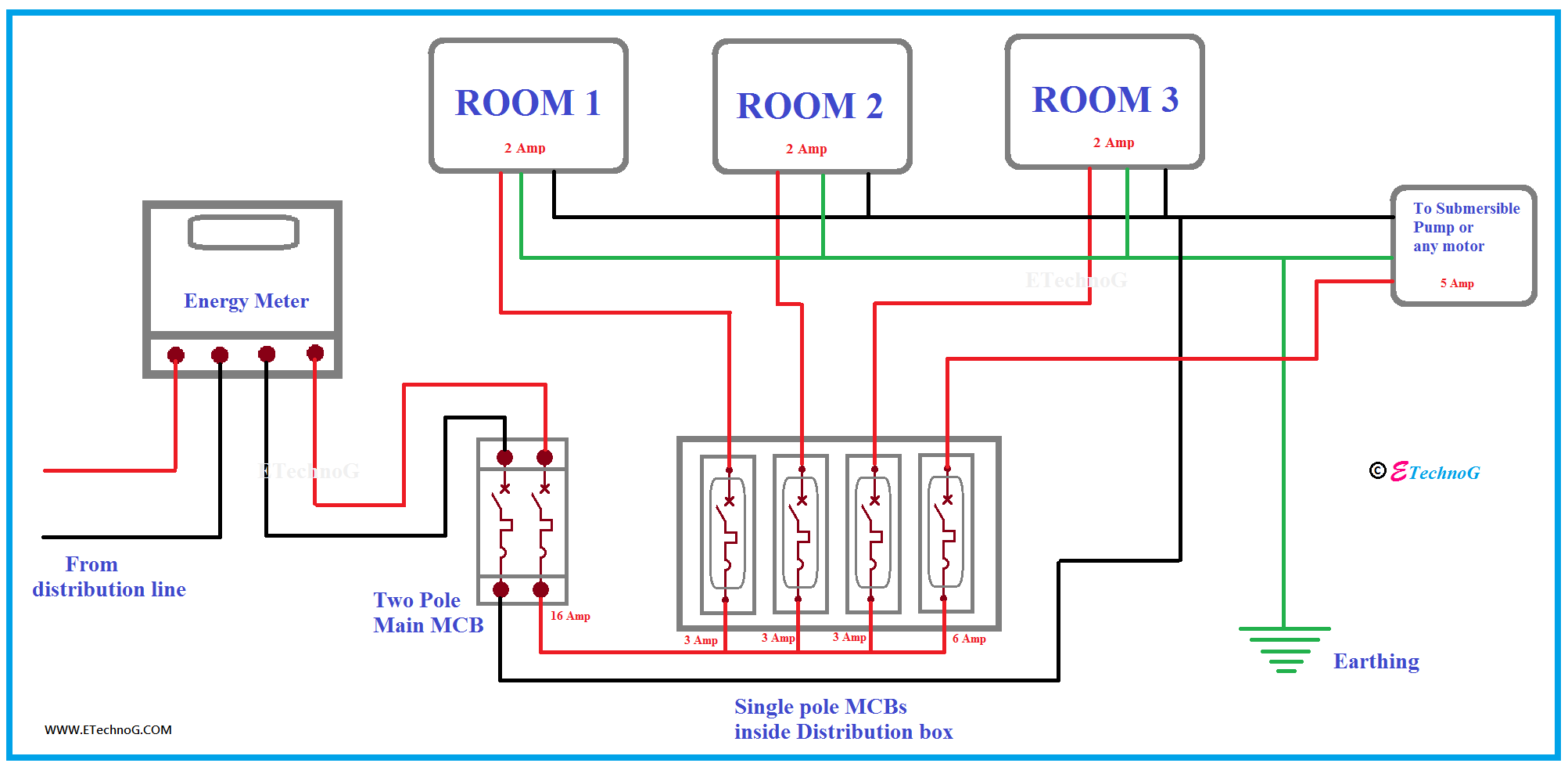Wiring Diagram Of Electrical Power Distribution In House In 2020 Electrical Circuit Diagram Home Electrical Wiring House Wiring