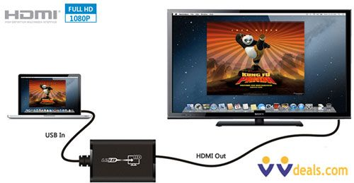 72f35544eddaec7f07fcbd9e748a9ce5 - How To Get Hdmi Sound On Tv From Pc