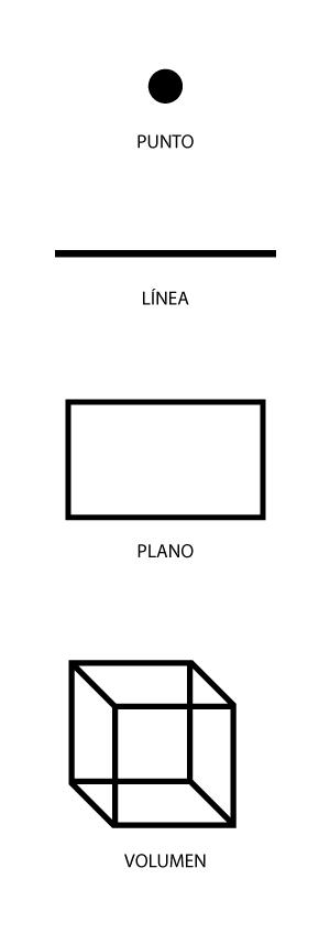 Fundamentos Del Diseno Grafico Los Elementos Base Elementos Conceptuales Del Diseno Disenos De Unas Principios Del Diseno