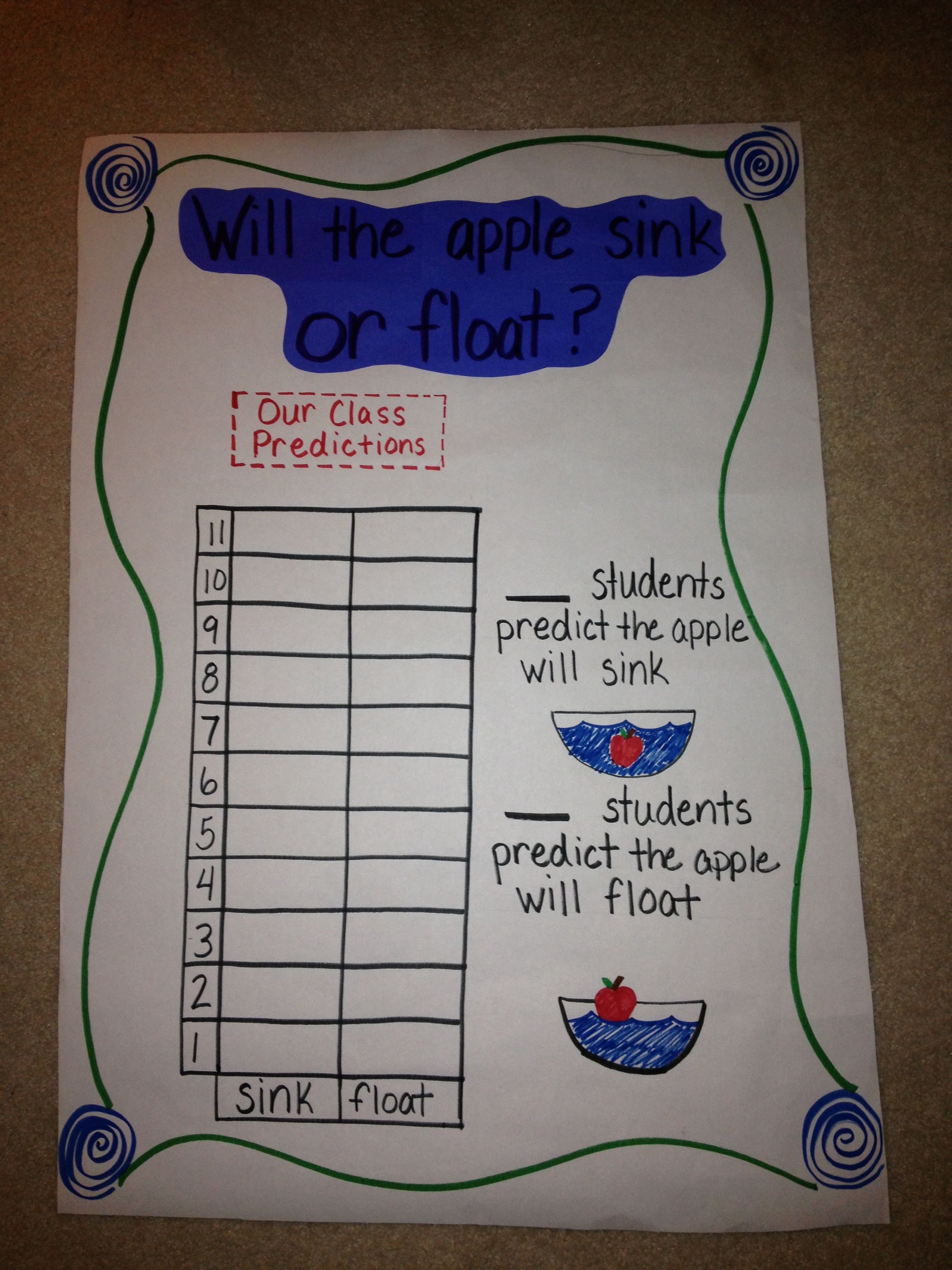 Apple Sink Or Float Experiment Sink Or Float Fall Lessons Preschool Worksheets