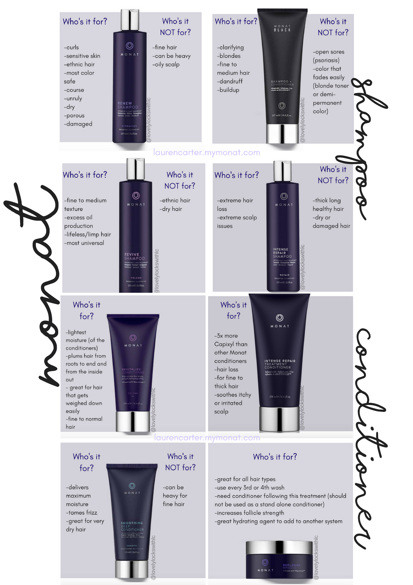 Monat which shampoo and conditioner is right for you