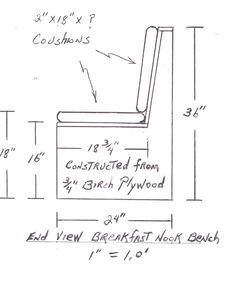 Measurements For A Banquette Google Search Banquette Seating In Kitchen