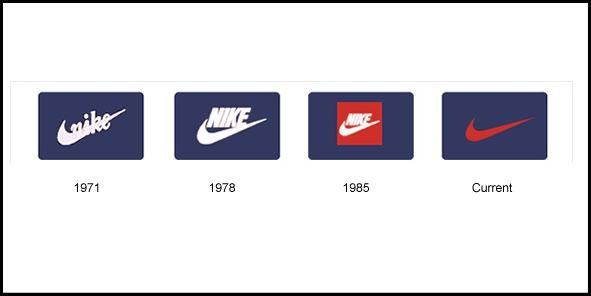 nike logo swoosh evolution nike pinterest
