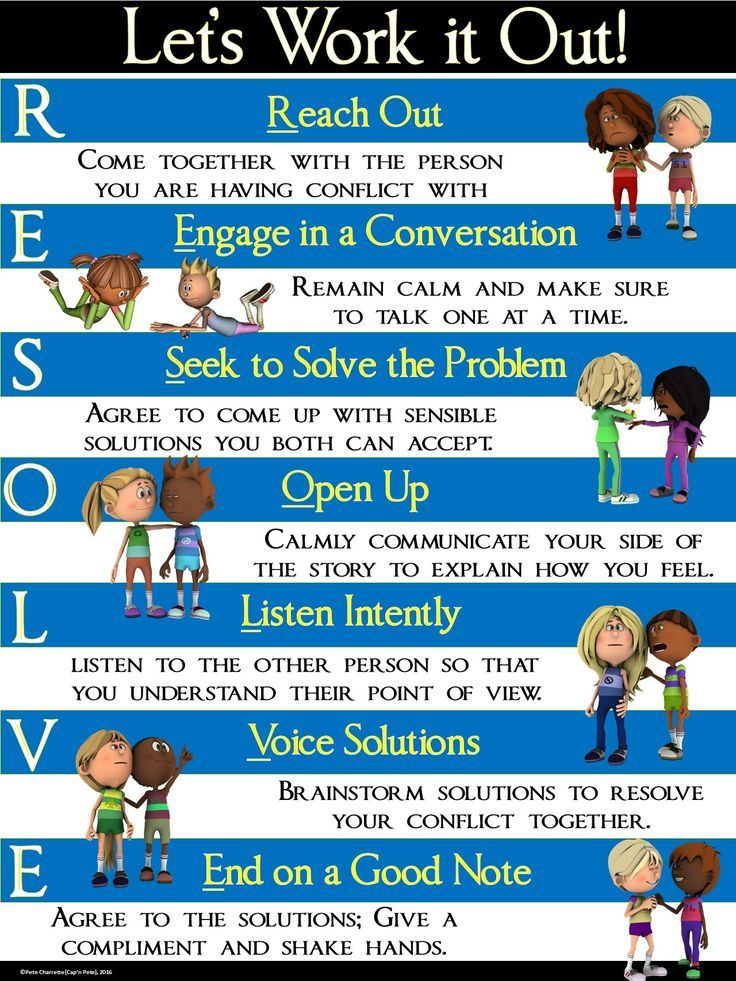Conflict Resolution Poster Resolve LetS Work It Out  Conflict