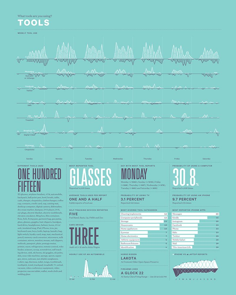 Pin by zias humaira on design pinterest diagram infographics image pooptronica