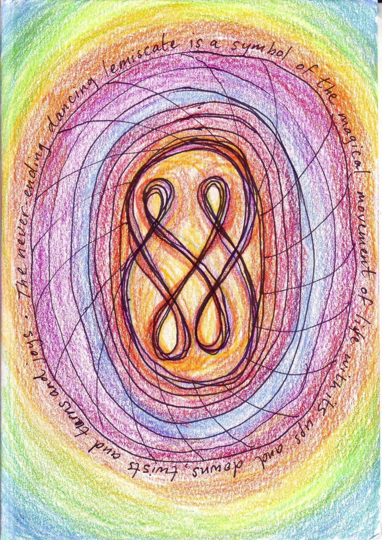 lemniscate... | Form drawing, Drawings, Tapestry