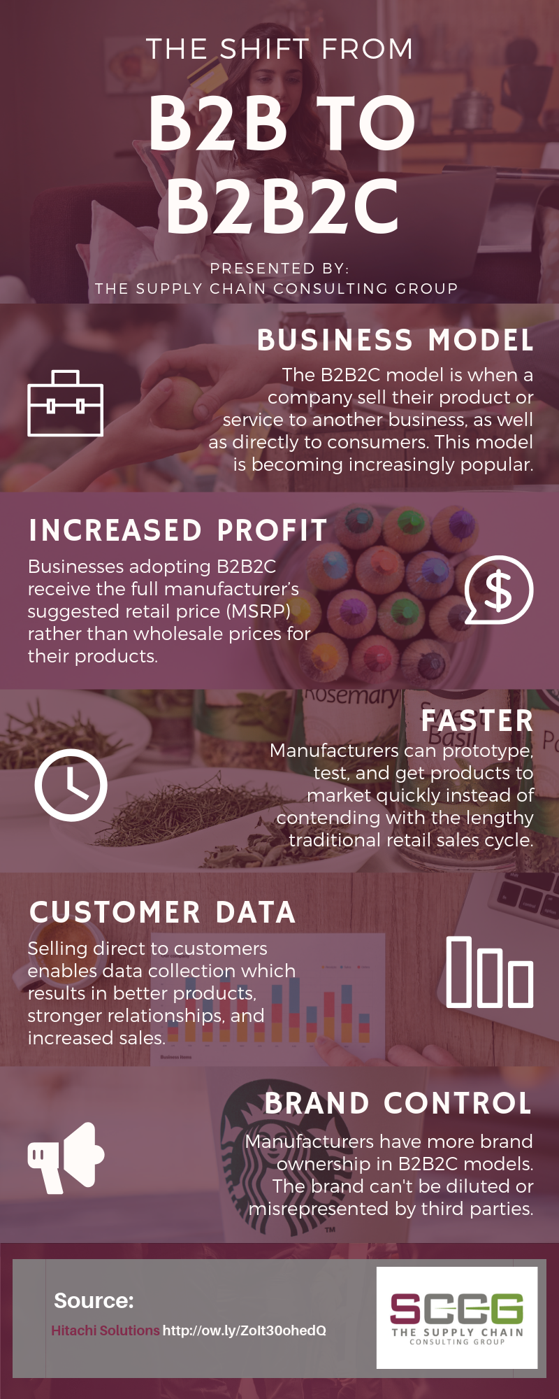 Pin By Ridwan Krisnadi On Infographics Business Strategy Management Relationship Marketing Business Infographic