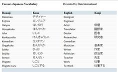 Hiragana Worksheets Pdf Worksheets for all   Download and Share ...