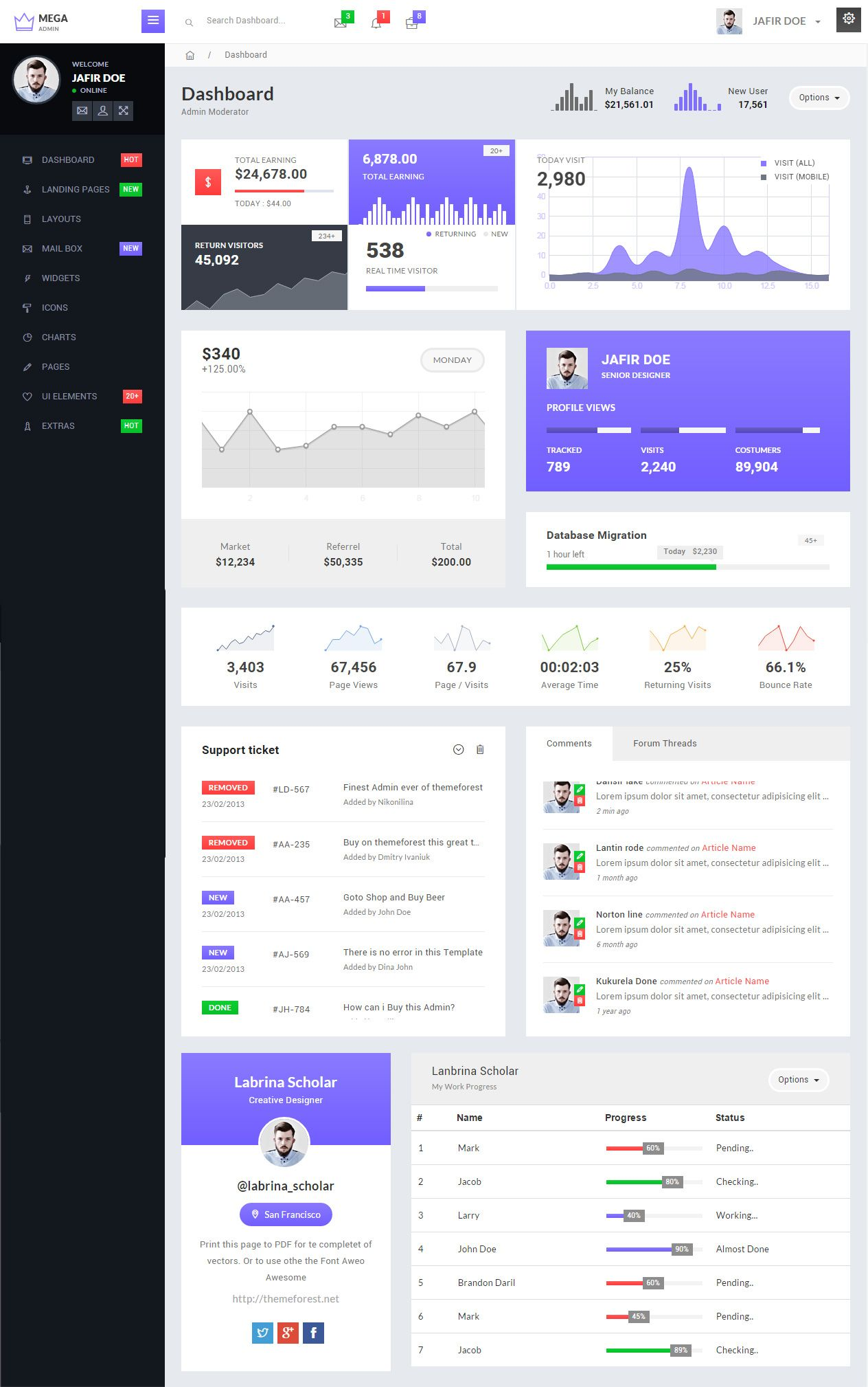 Mega Premium Responsive AngularJs HTML Template Data - Invoice html template bootstrap free download 99 cent store online