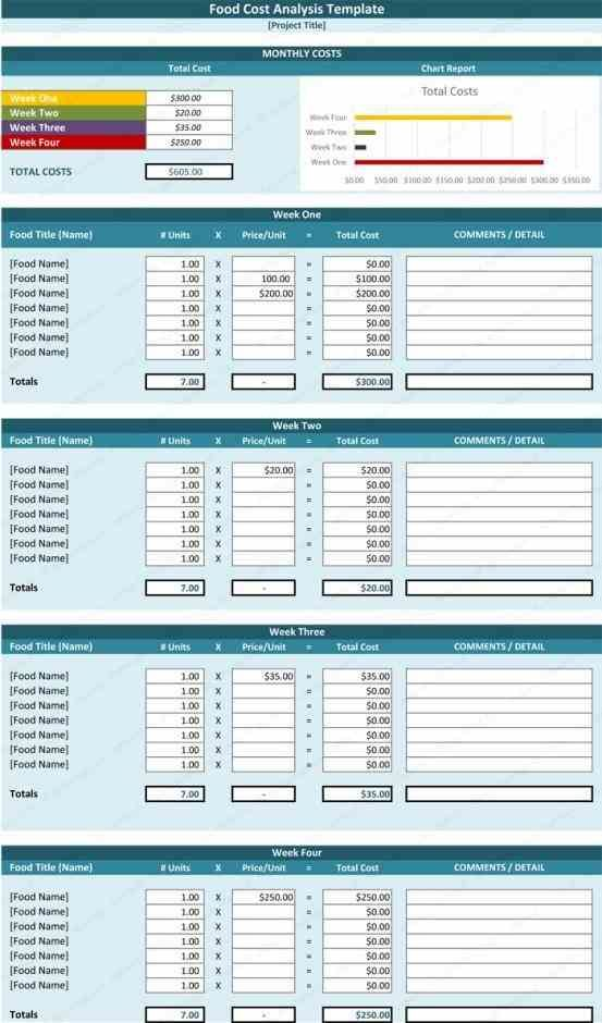 Analysis Template Costing For Business Name Year Costs Cost
