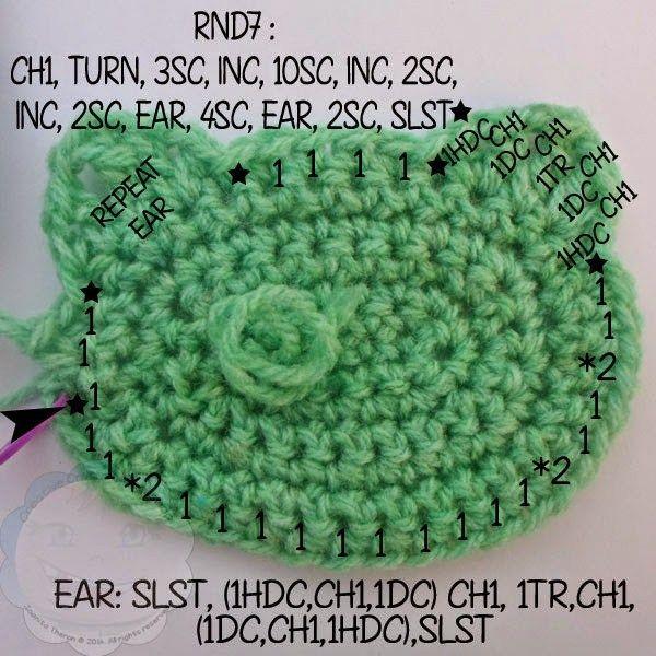 Hello Kitty Face Tutorial Crocheting Pinterest Hello Kitty