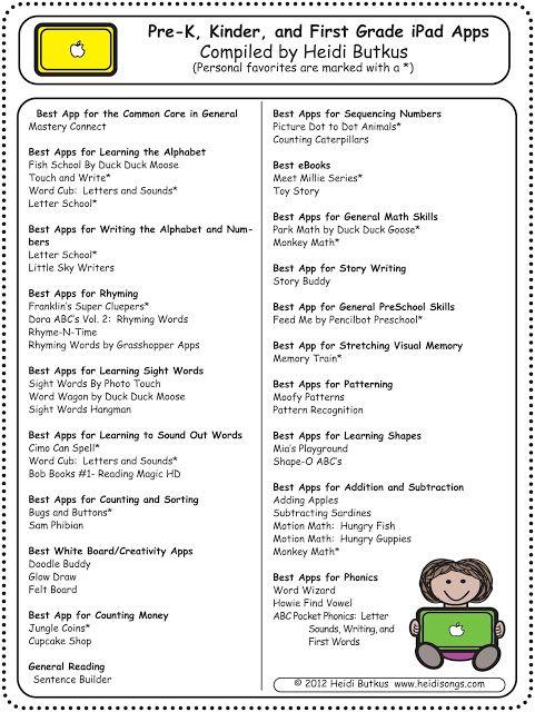 Favorite iPad Apps for Pre-K, K, 1 iPad, Kindergarten and Songs - best spreadsheet apps free