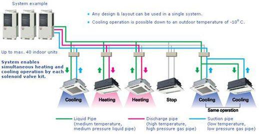 72fc7b573f5b90c918ad64487107d28c York Ac Unit Wiring Schematic on diagram for coleman rv, fan motors outside,