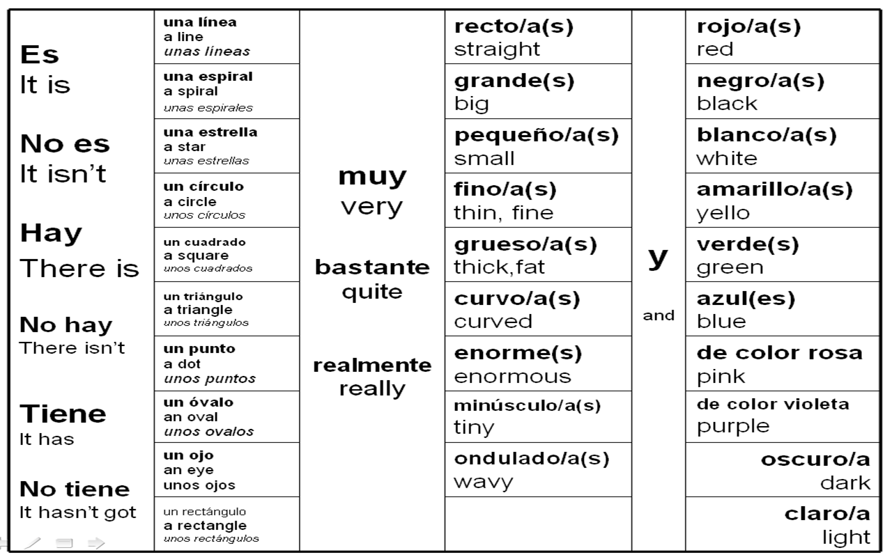 Spanish Worksheet Adjective Key Words