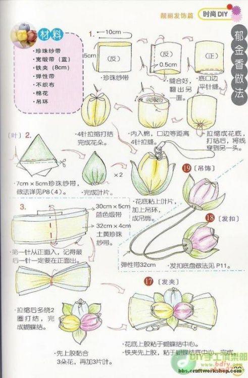 Тюльпаны практики - xrzs000 - Xinruzhishui