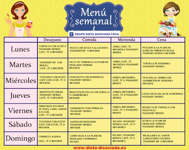 Menus diarios de dieta disociada