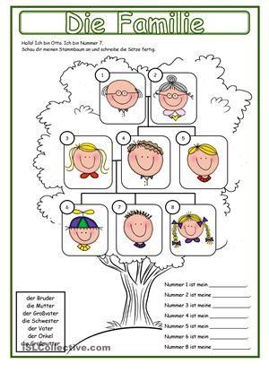 Meine Familie _ Stammbaum | deutsch für kinder | Pinterest ...