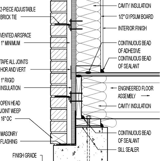 How To Construct Perfect Diy Brick Walls With Images Diy Brick Wall Brick Veneer Rigid Insulation