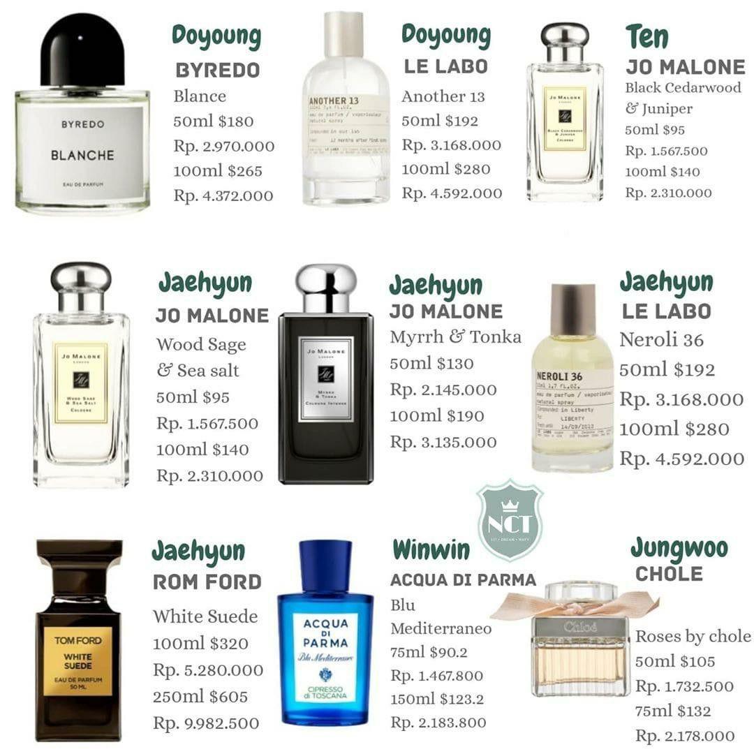 Nct Parfume Wewangian Produk Perawatan Kulit Alami Produk Makeup