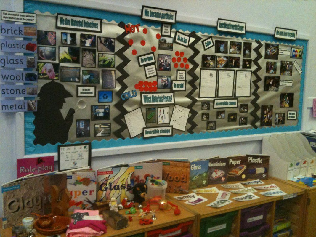 Material Display Classroom Display Class Display
