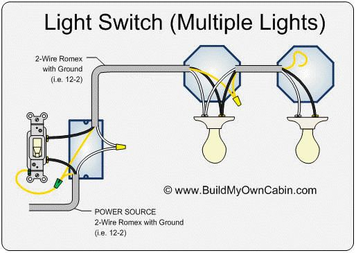 How To Wire A Switch With Multiple Lights Home Electrical Wiring Electrical Wiring Light Switch Wiring