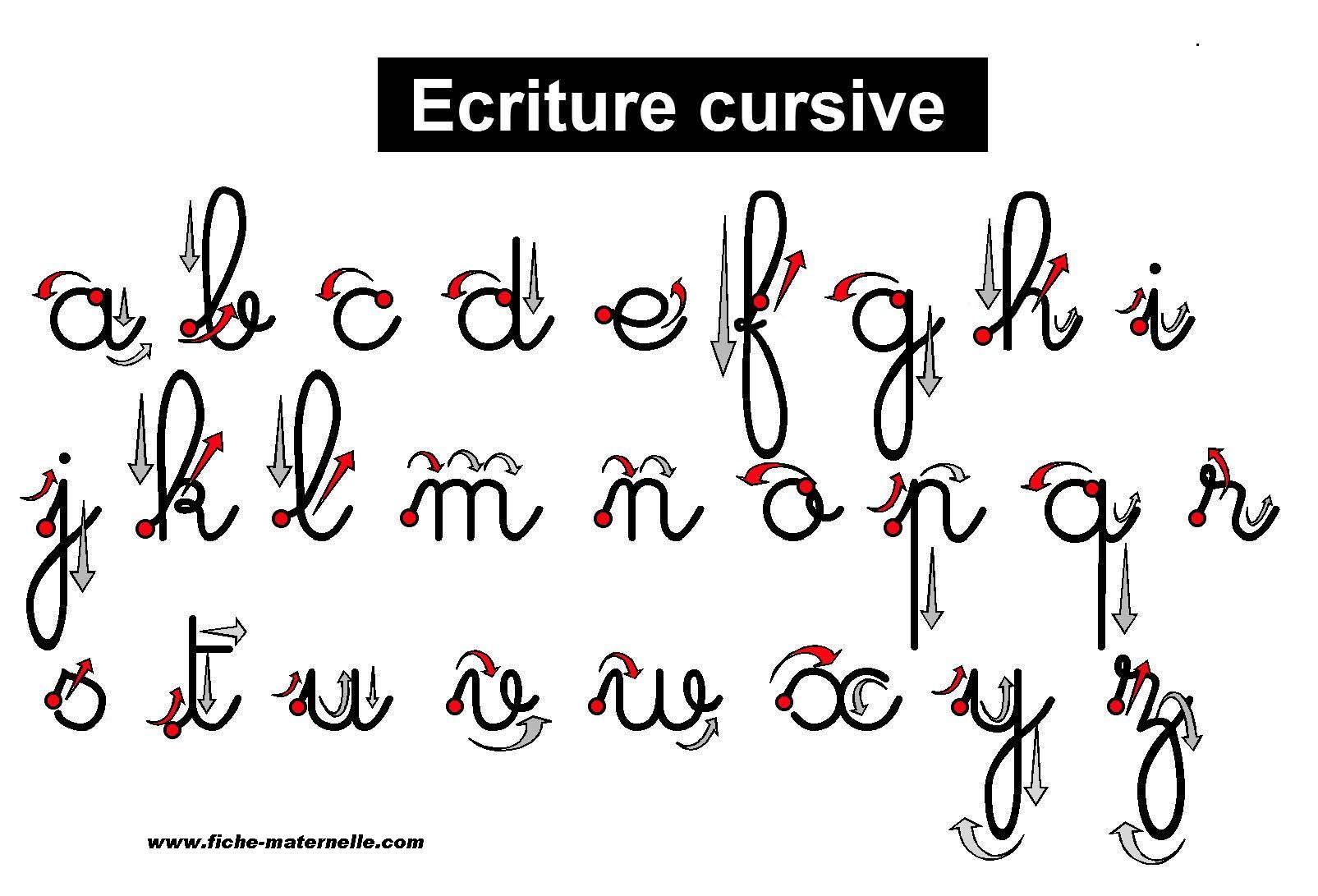 French cursive handwriting alphabet tracing
