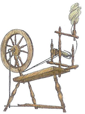 Spinning Wheel Used By The Pioneers