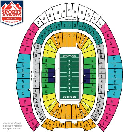 Have season tickets to the denver broncos my bucket list
