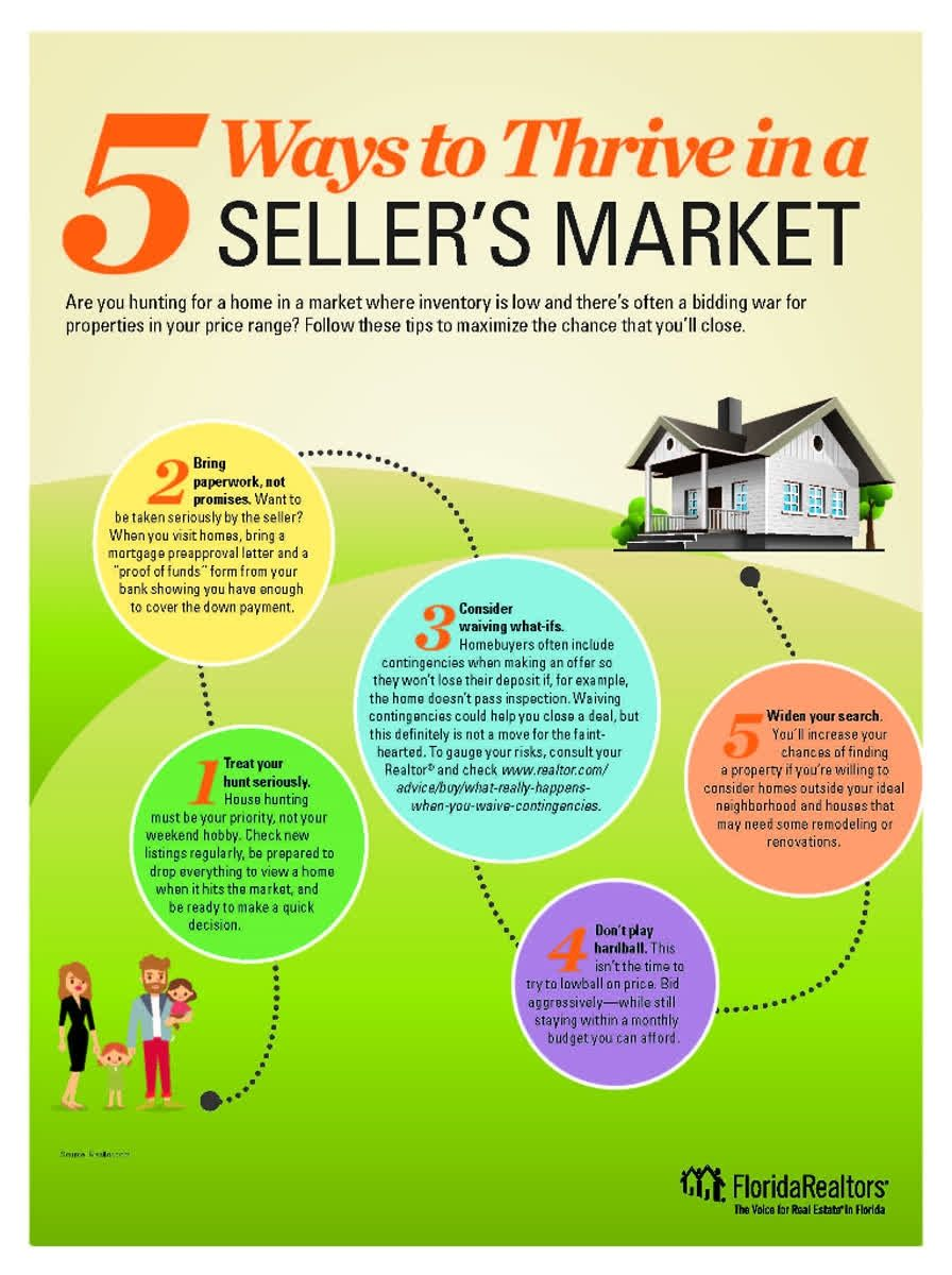 A Few Great Tips For Buyers  Home Buyers    Real Estate