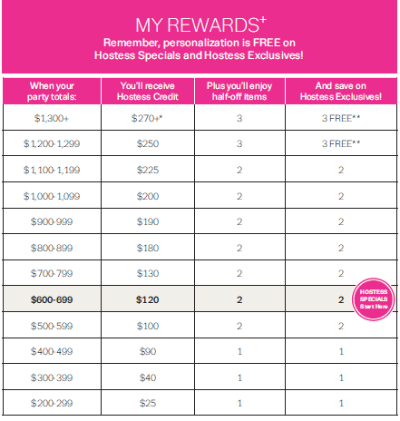 Pin On Spring 2019 Hostess Rewards By Thirty One