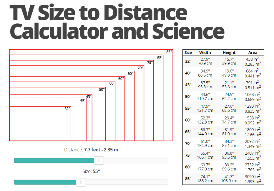 Tv Size To Distance Calculator Also Specifies Approximate Width And Height For Each Tv Size Distance Calculator Tv Size Tv Wall Unit