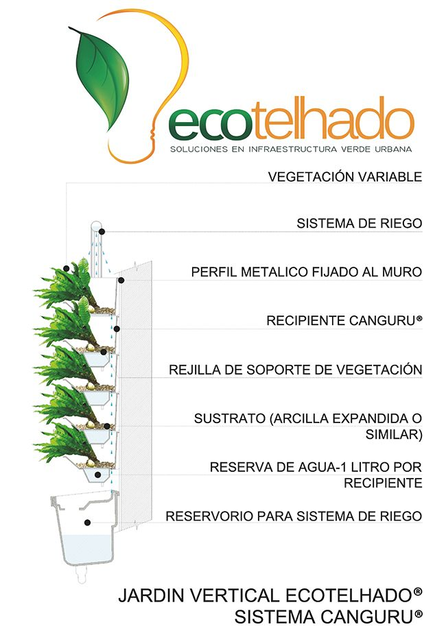 Jard n vertical sistema de hidrocultura donde se puede for Riego jardin vertical