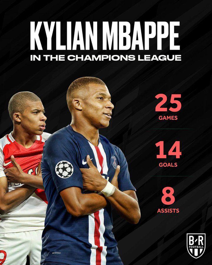 B/R Football on Champions ligue y Champions
